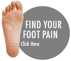 Find Your Foot Pain Button